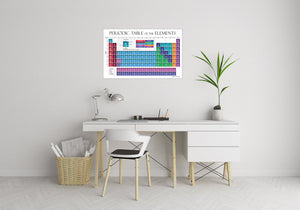 "Periodic Table of the Elements Poster - 17""x27"" - Laminated"