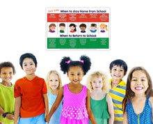Load image into Gallery viewer, When Sick Kids Should Stay Home from School Poster - Laminated