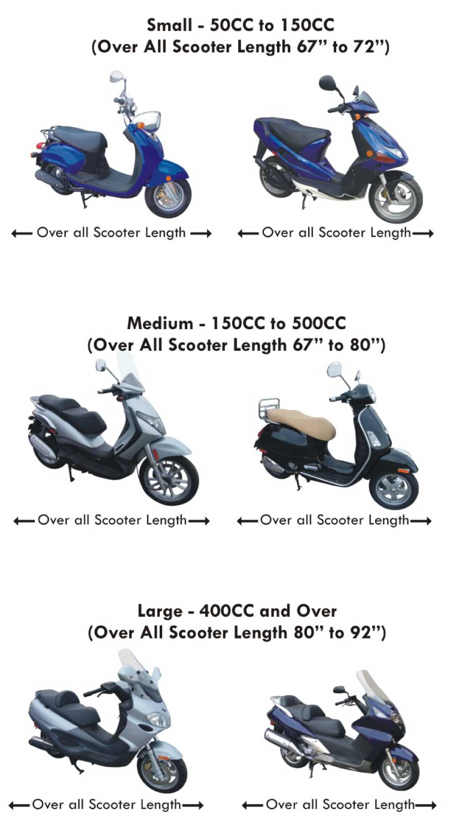 sizing chart for scooter storage cover