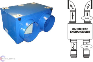 SAHRU150 Passive Heat Recovery Unit Low Cost Whole House Ventilation