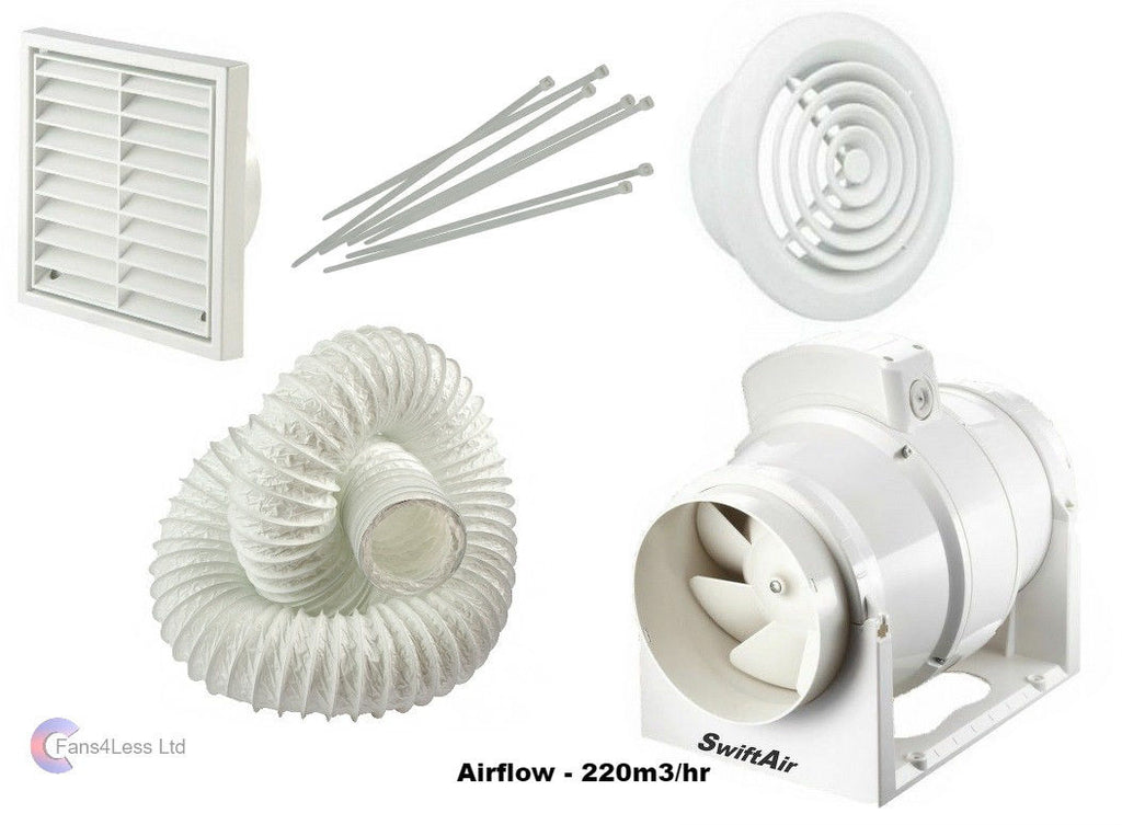 Prime Bathroom Shower Fan Kit Loft Ceiling Mounted Extractor Duct Vent Sofit Timer Std Download Free Architecture Designs Scobabritishbridgeorg