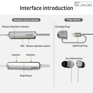 COWIN HE16 Active Noise Cancelling Earphones Earphone Cowinaudio