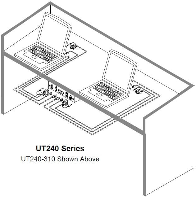 UT240-128S Under Table Mount Box - HDMI, VGA, Audio, Cat6 - 3 Blank Ports