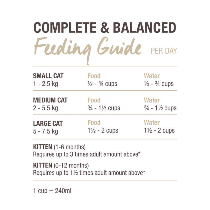 Feline Natural Freeze Dried Chicken and Lamb