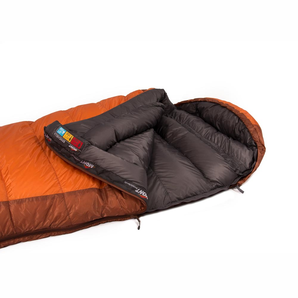 What do the temperature ratings & EN13537 on sleeping bags mean?