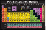 Periodic Table Science Poster Chart Teaching BLACK Elements Classroom Decoration