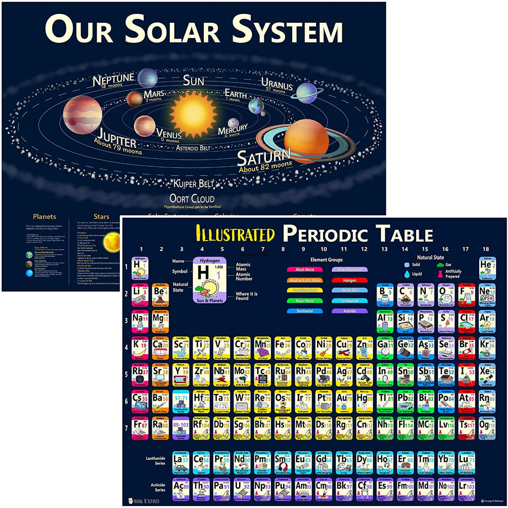 Solar System and Periodic Table Large Laminated Posters 2 Pack