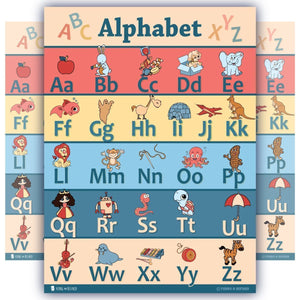 Colorful ABC Chart Poster Preschool Classroom