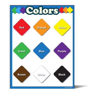 Learning Colors Chart Laminated Classroom Poster for Preschool - Young N' Refined