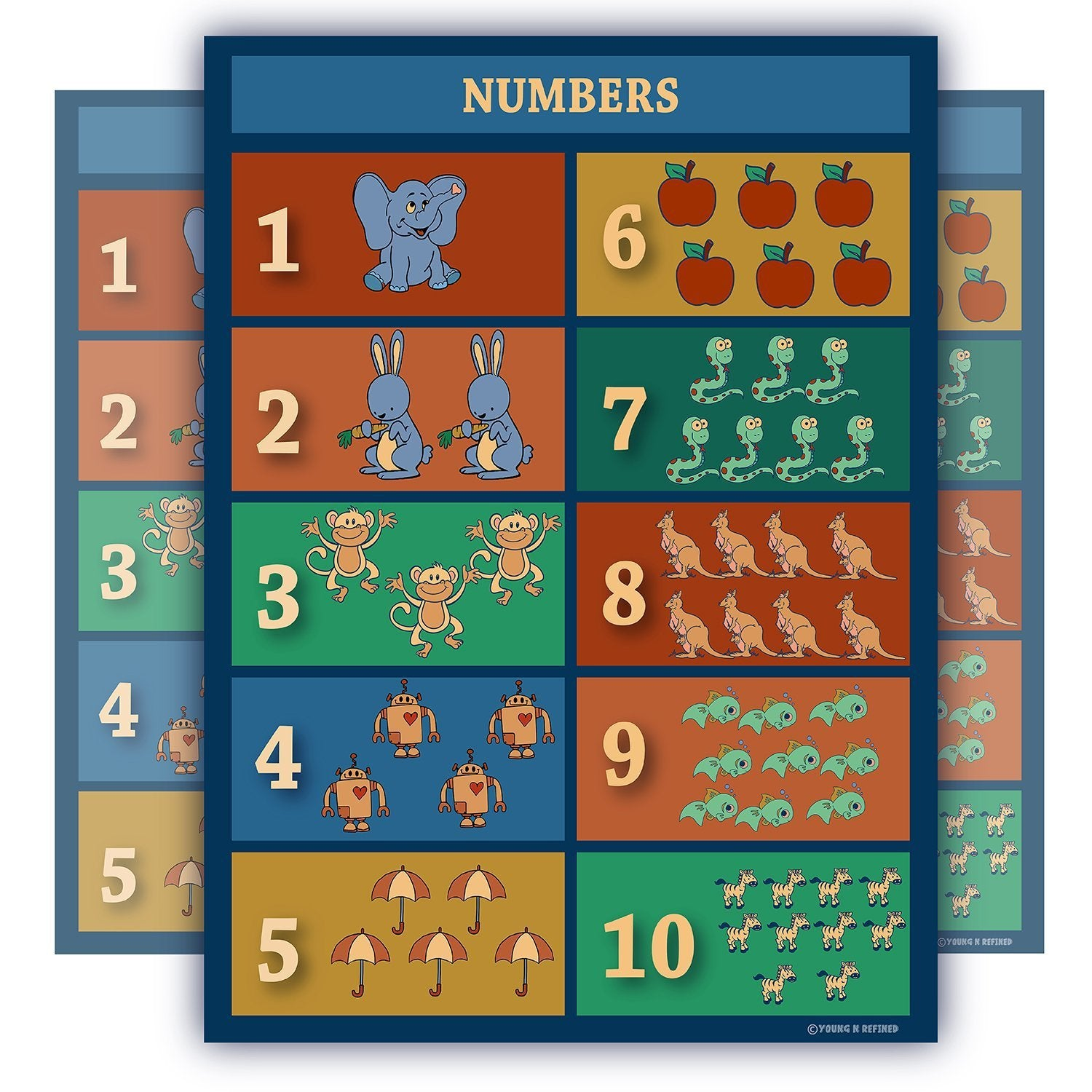 Learning to Count 1 to 10 Chart Laminated Classroom Teacher Poster - Young N' Refined