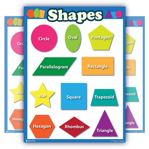 Shapes Poster LAMINATED Chart finish for teachers and educators PORTRAIT classroom décor and presentation poster clear read from distance - Young N' Refined