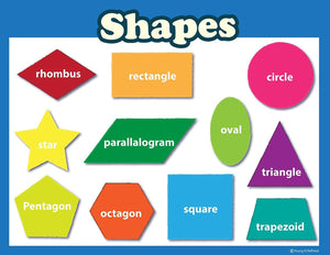 Shapes Poster Landscape laminated for teachers and educators classroom décor and presentation poster clear read from distance edu 22x17 - Young N' Refined