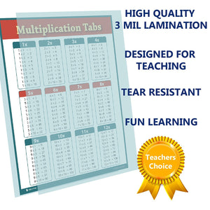 Learning Multiplication Tables Chart Laminated Classroom Poster - Young N' Refined