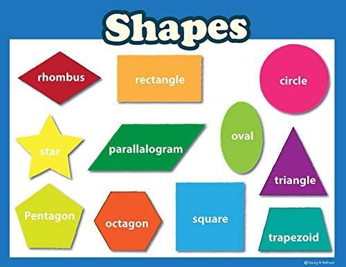Young N Refined Shapes Poster Land Scape matt finish for teachers and educators classroom décor and presentation poster clear read from distance edu 22x17 - Young N' Refined