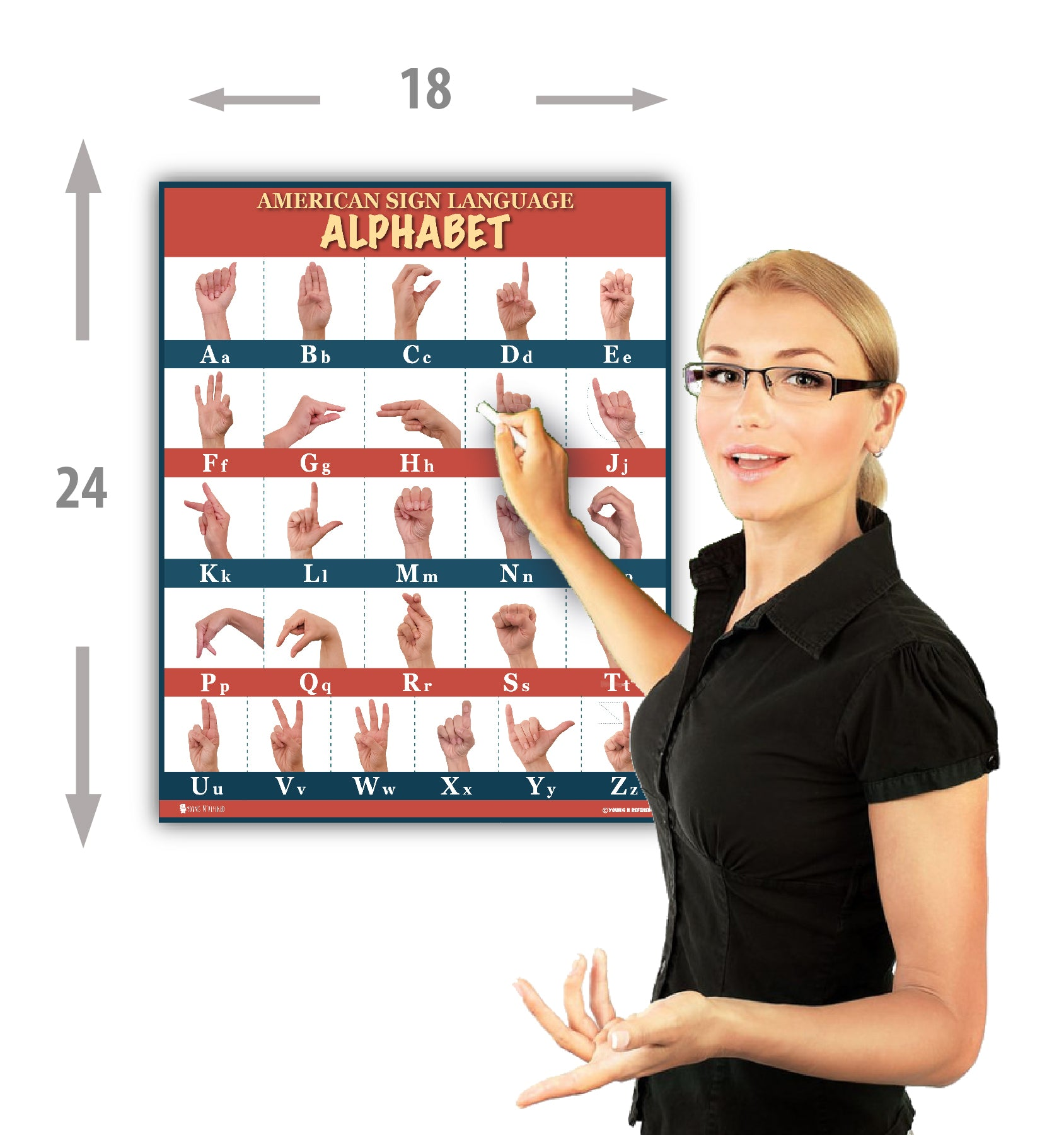Sign Language ABC poster LAMINATED