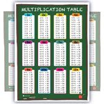 multiplication times table chart poster Young N Refined