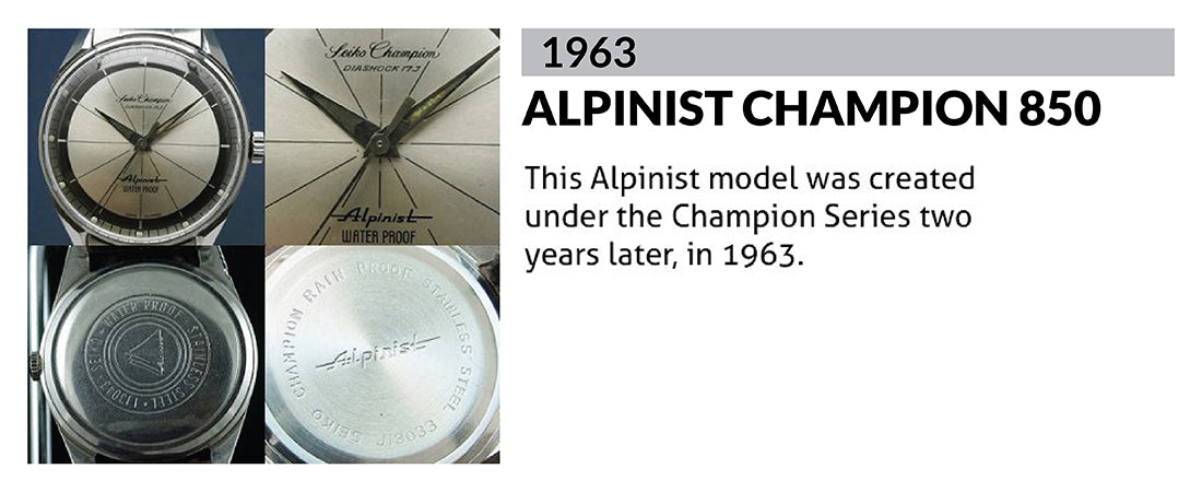 Seiko Alpinist timeline at 1963