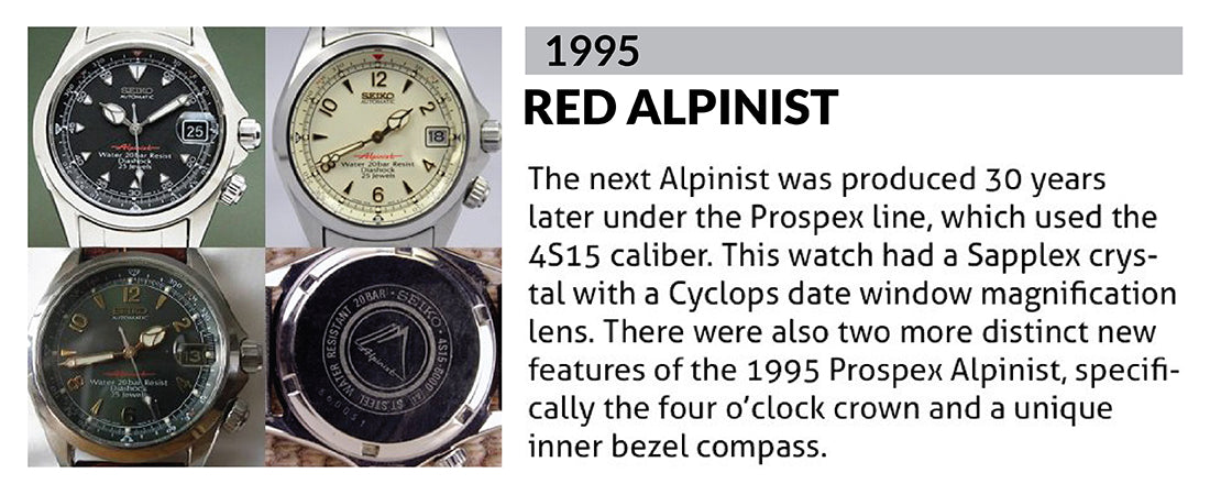 Seiko Alpinist timeline at 1995