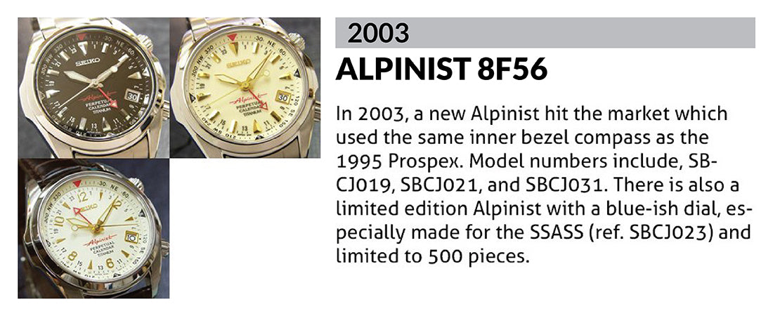 Seiko Alpinist timeline at 2003