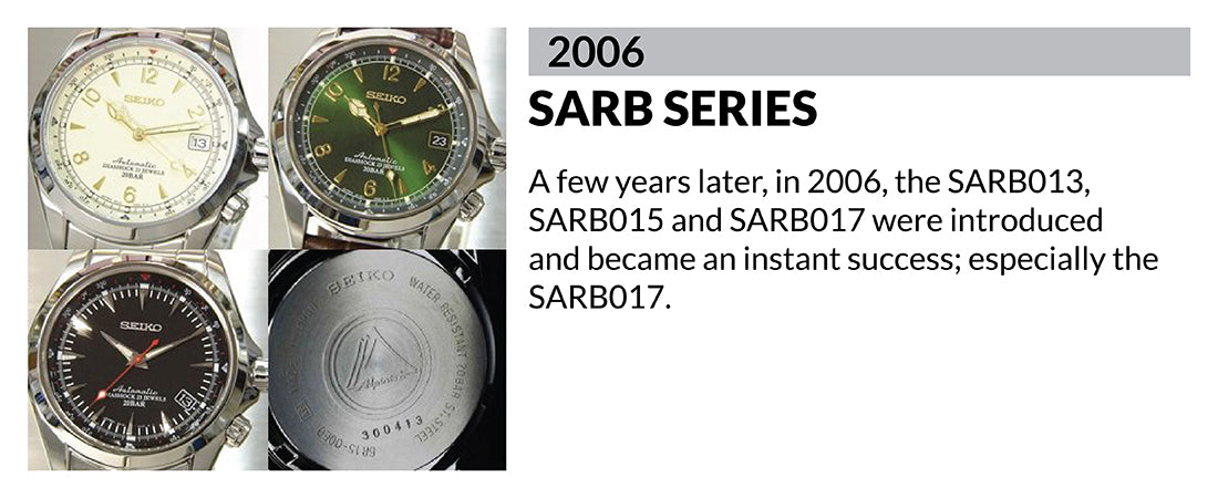 Seiko Alpinist timeline at 2006