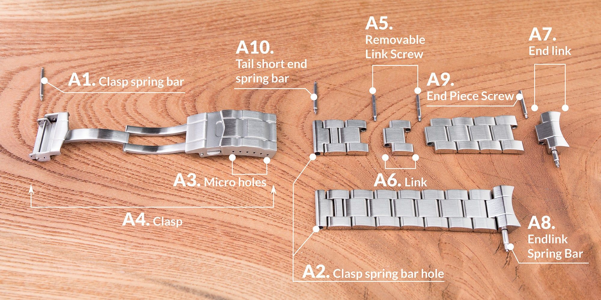 Watch Bands Terminology, the Watch Bands Wiki | Strapcode
