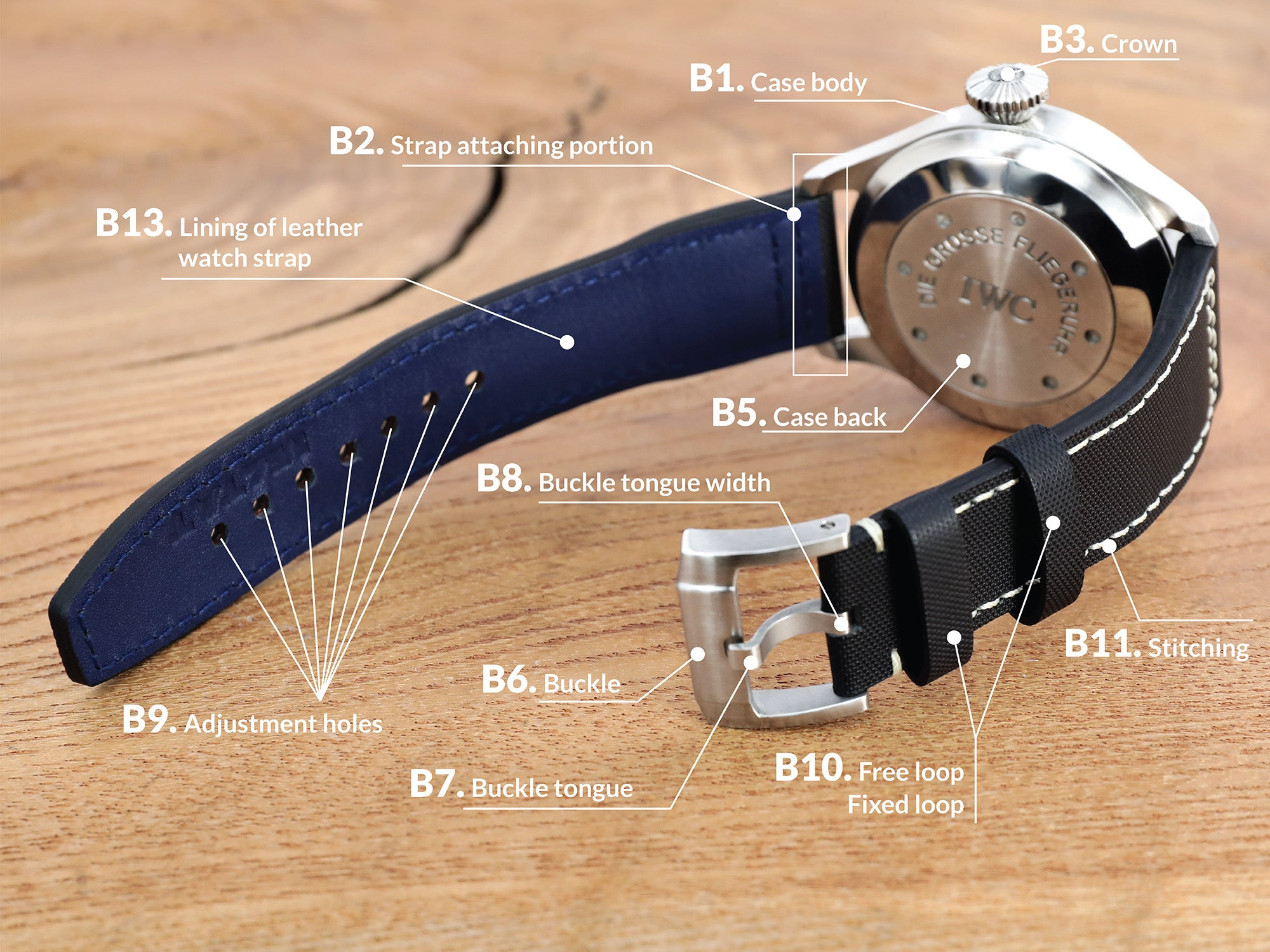 strapcode-watch-bands-Watch-Band-Terminology-B-01