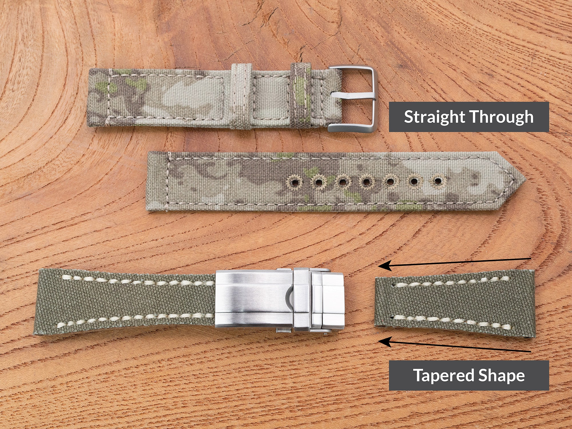 strapcode-watch-bands-Watch-Band-Terminology-C-02