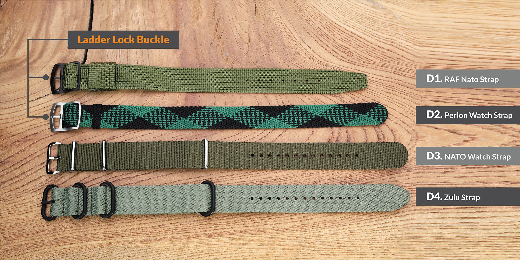 strapcode-watch-bands-Watch-Band-Terminology-D-01
