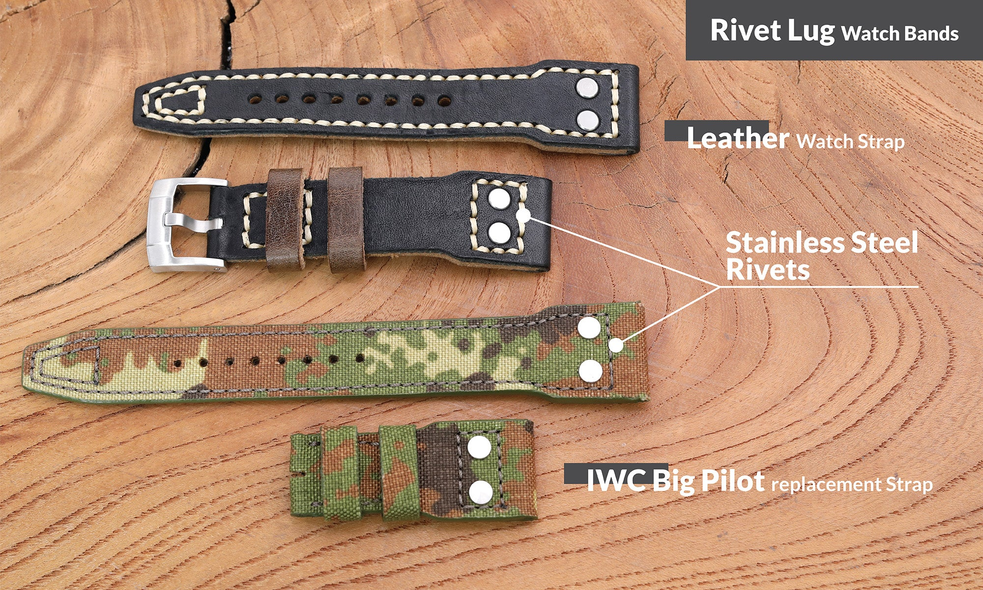 strapcode-watch-bands-Watch-Band-Terminology-I-01