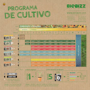 Biobizz Fish Mix 1L - CITYFARMERS