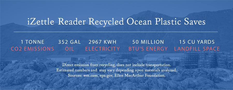 iZettle Reader Recycled Ocean Plastic Saves emissions, oil, electricity, and more.