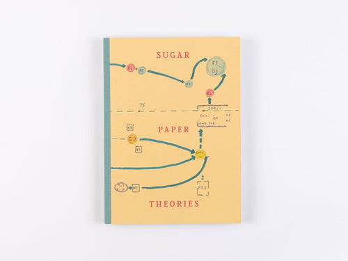 Sugar Paper Theories by Jack Latham