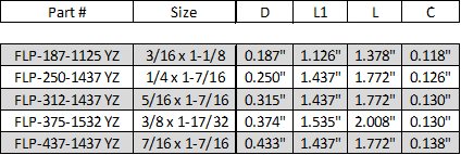 Fast-n-rs lynch pin dimensions