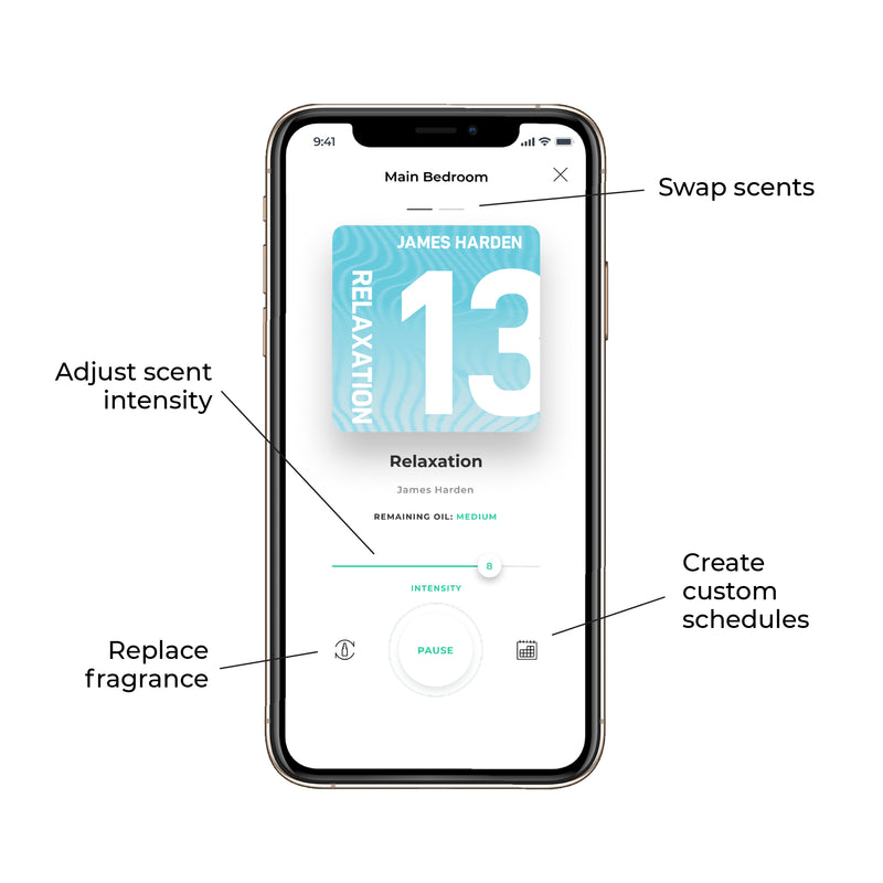 13-Relaxation Controlled by Phone