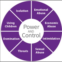 power and control that dometic violence can have on your life