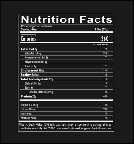 MRE Bar Nutrition Facts