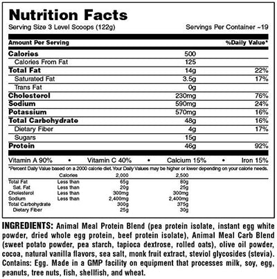 Animal Meal Nutrition Facts