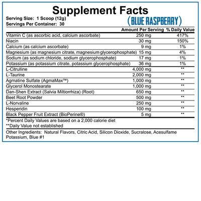 Full As F*ck Supplement Facts