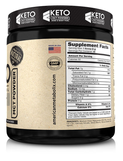 American Metabolix MCT Oil Powder Facts