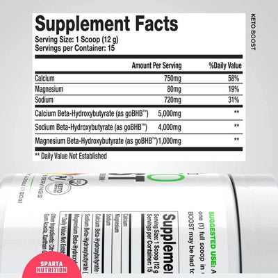 Keto Boost Suppfacts