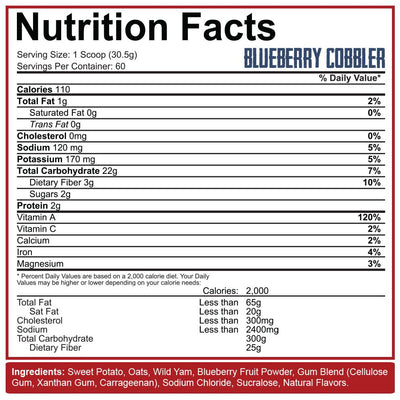 Real Food Nutrition Facts