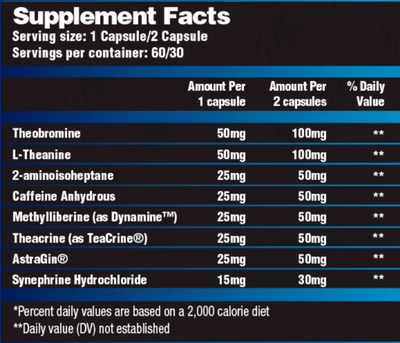 Stim Tropic Suppfacts