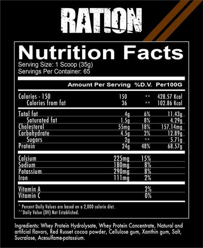 RedCon1 Ration S Facts
