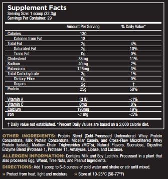 Core Pro Cookies N Cream Nutrition Facts