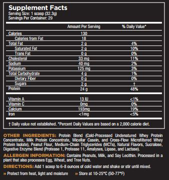 Core Pro Peanut Butter Ice Cream Nutrition Facts