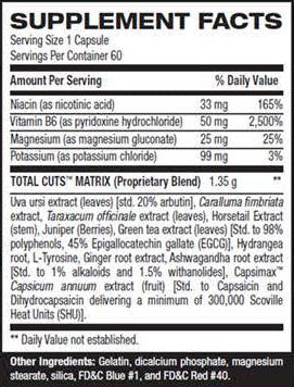 Total Cuts Nutrition Facts