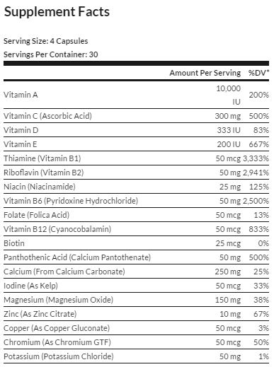Finaflex Active Multi (120 Caps) supplement facts