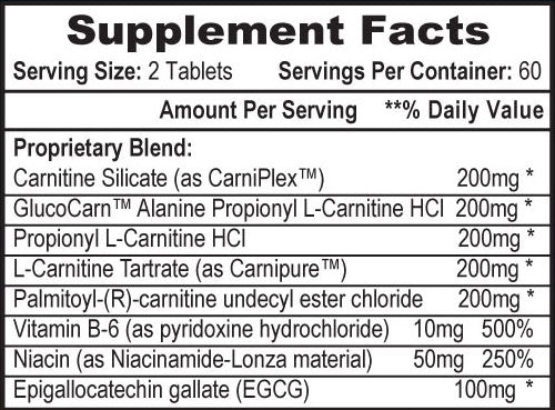 APS Carnisport Nutrition Facts