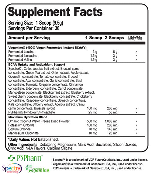 aminovide supplement facts