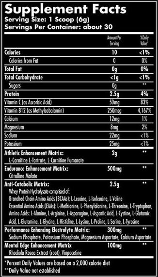 iForce Nutrition Compete Nutrition Facts